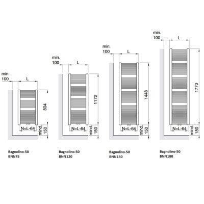Размеры полотенцесушителей Bagnolino-50 BNN 75-180